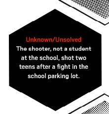 Moms School Shootings 2014 3