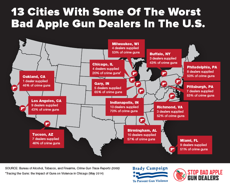 Brady Cities-with-worst-bad-apple-gun-dealers