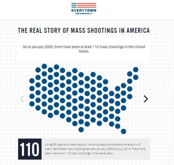 Moms Demand Mass Shootings again 2