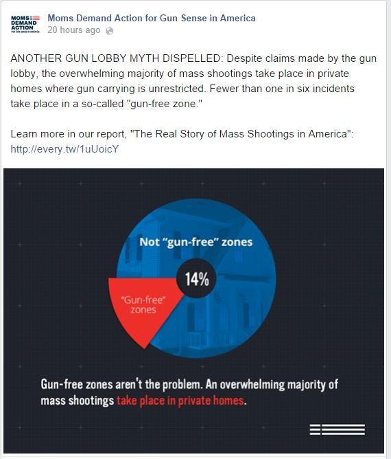 Moms Demand Mass Shootings again
