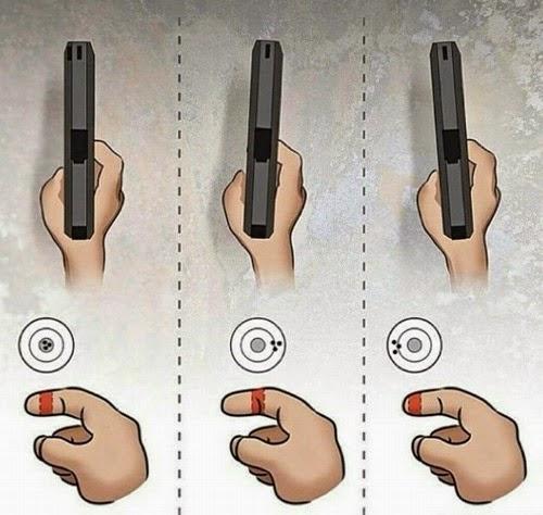 finger positioning trigger