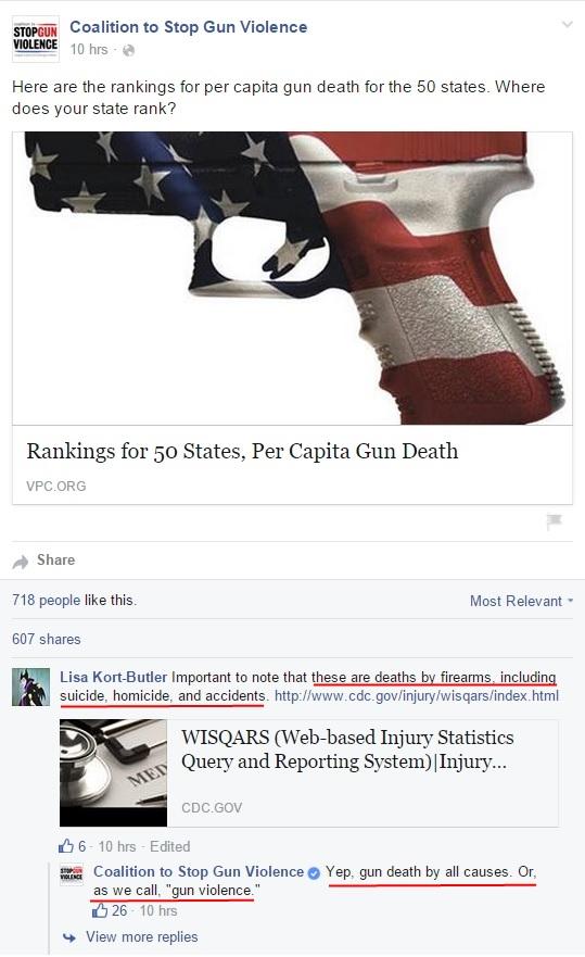 CSGV Gun Violence definition