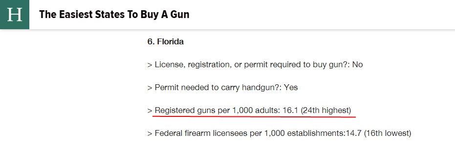 Huffpo politcs florida gun registration