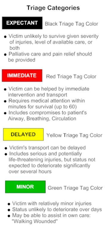 triage-black-tag