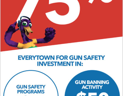 Eddie Eagle Infographic. Real Gun Safety.