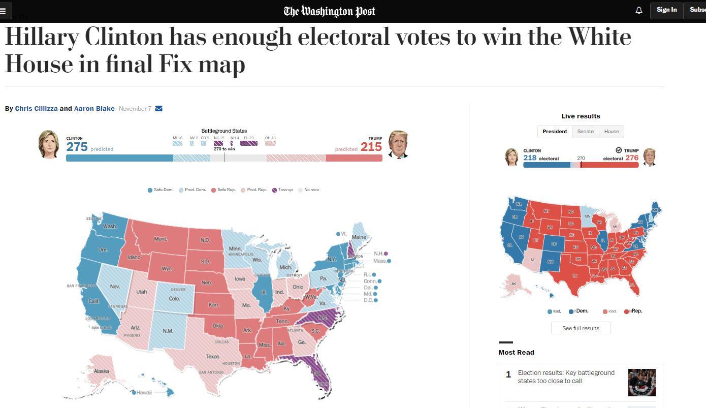 wapo-prediction-trump