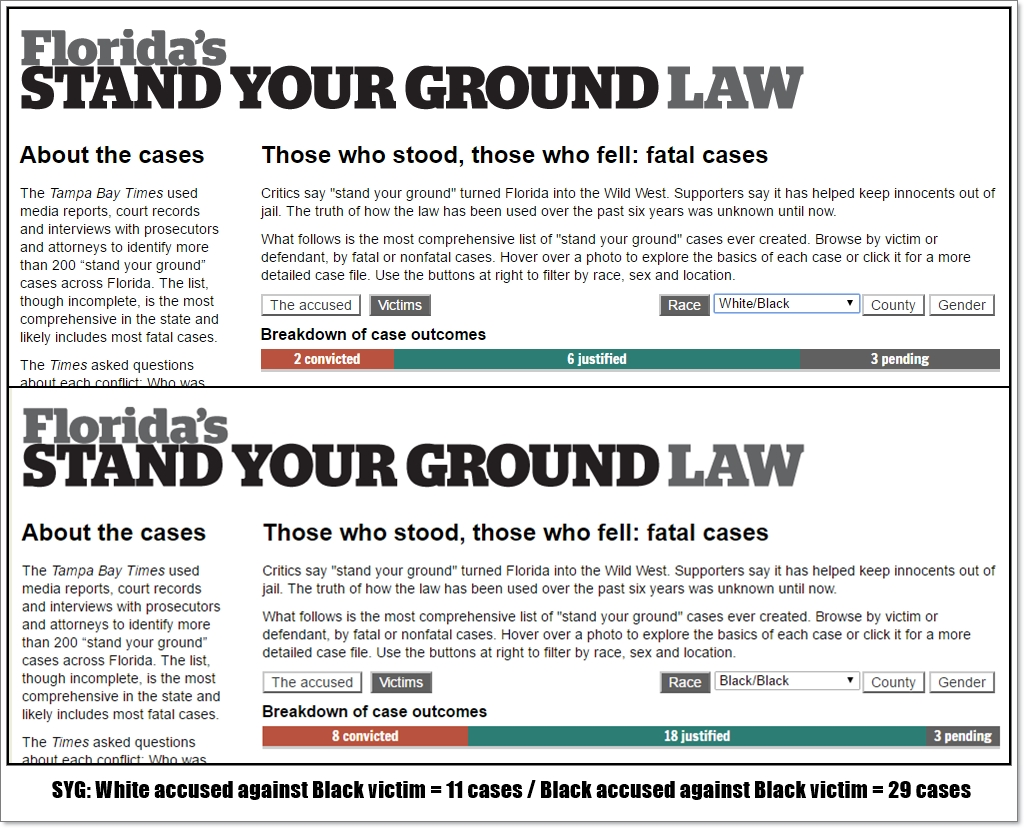 stand your ground speech The national rifle association blasted eric holder for using the george zimmerman case to attack stand-your-ground laws in his speech to the naacp.
